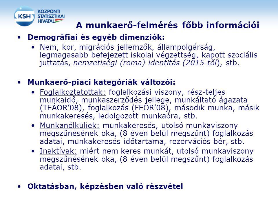 A munkaerő-felmérés főbb információi •Demográfiai és egyéb dimenziók: •Nem, kor, migrációs jellemzők, állampolgárság, legmagasabb befejezett iskolai végzettség, kapott szociális juttatás, nemzetiségi (roma) identitás (2015-től), stb.