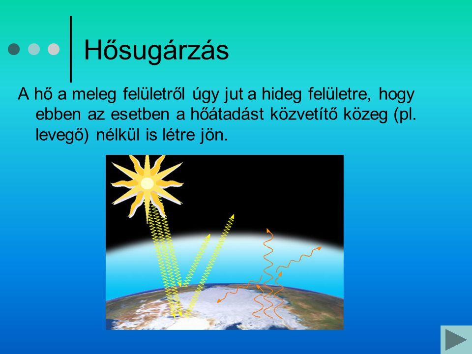 Hősugárzás A hő a meleg felületről úgy jut a hideg felületre, hogy ebben az esetben a hőátadást közvetítő közeg (pl. levegő) nélkül is létre jön.