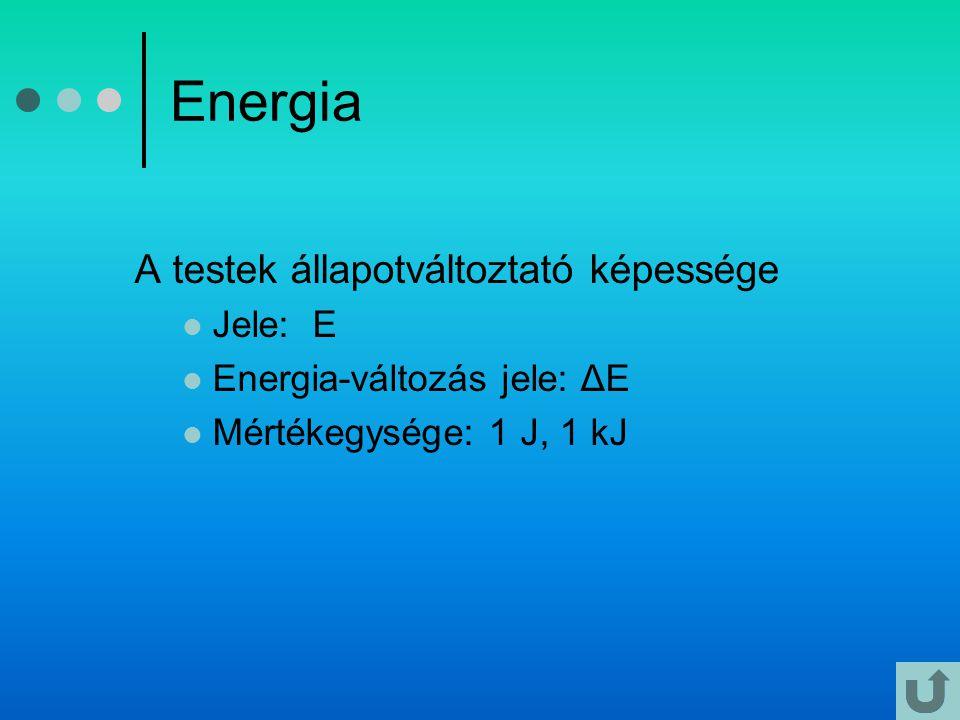 Energia A testek állapotváltoztató képessége  Jele: E  Energia-változás jele: ΔE  Mértékegysége: 1 J, 1 kJ