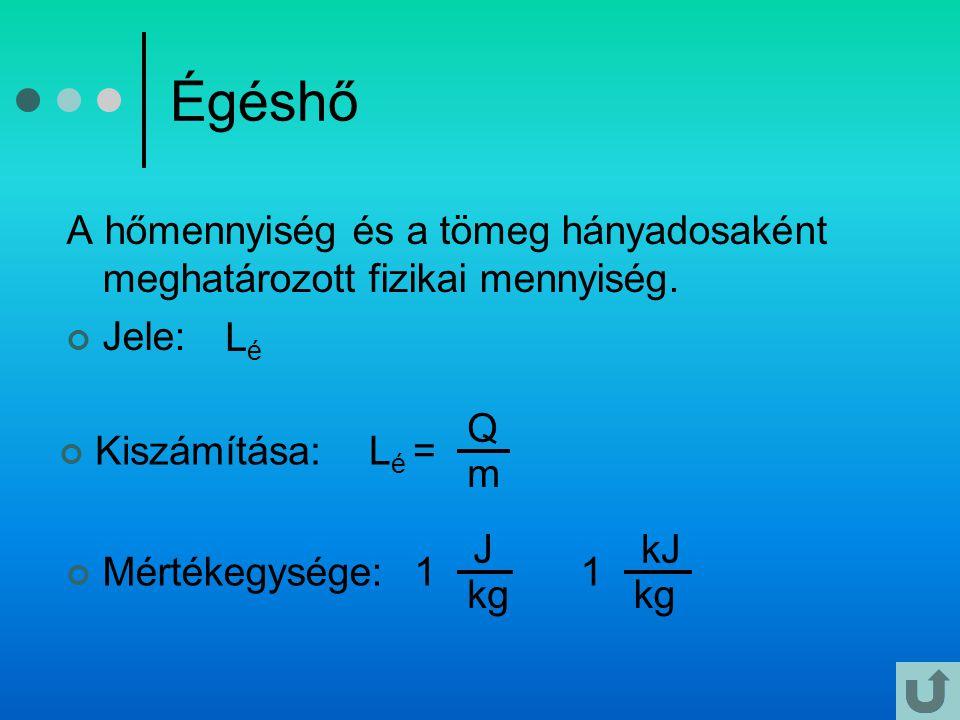 Égéshő A hőmennyiség és a tömeg hányadosaként meghatározott fizikai mennyiség. Jele: LéLé Q m L é = J kg 1 kJ kg 1 Kiszámítása: Mértékegysége: