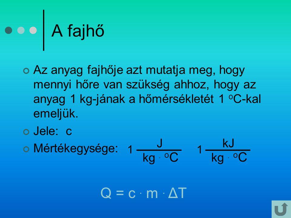 A fajhő Az anyag fajhője azt mutatja meg, hogy mennyi hőre van szükség ahhoz, hogy az anyag 1 kg-jának a hőmérsékletét 1 o C-kal emeljük. Jele: c Mért