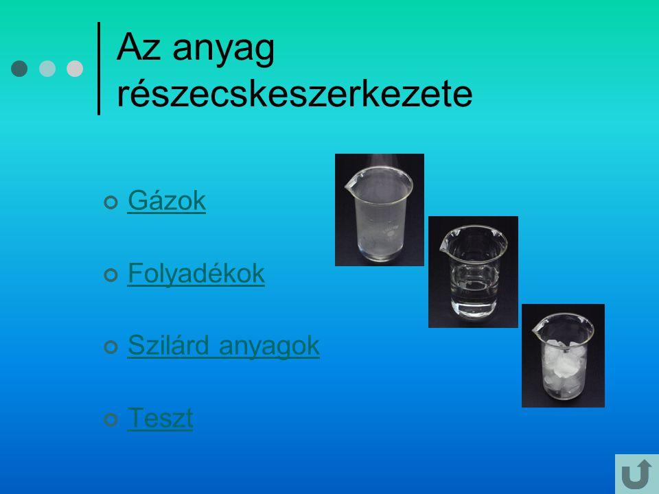 Az anyag részecskeszerkezete Gázok Folyadékok Szilárd anyagok Teszt