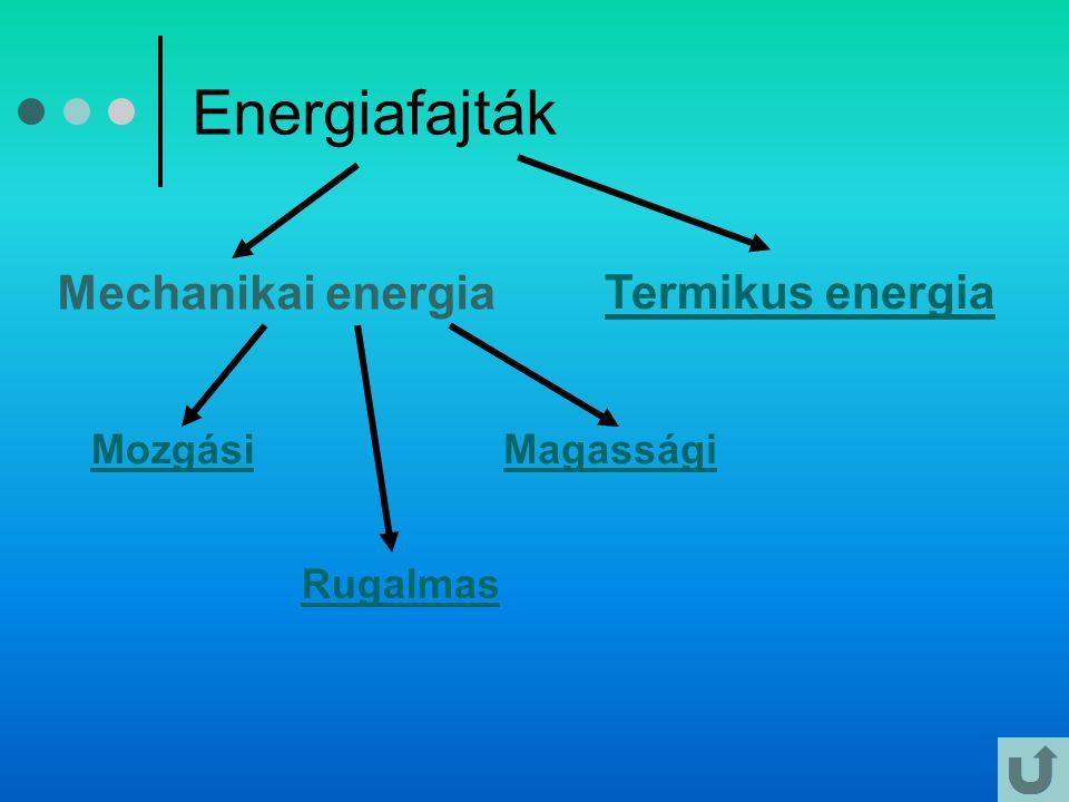 Energiafajták Mechanikai energia Termikus energia Mozgási Rugalmas Magassági