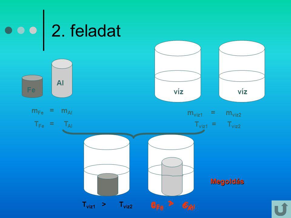2. feladat Fe Al m Fe m Al = T Fe T Al = víz m víz1 m víz2 = T víz1 T víz2 = T víz1 T víz2 > c Fe c Al ?Megoldás c Fe c Al >