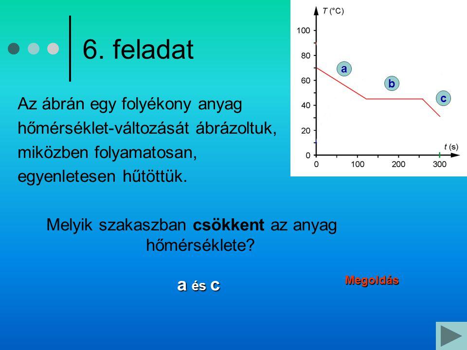 6. feladat Az ábrán egy folyékony anyag hőmérséklet-változását ábrázoltuk, miközben folyamatosan, egyenletesen hűtöttük. Melyik szakaszban csökkent az