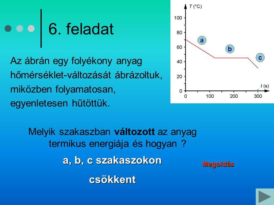 6. feladat Az ábrán egy folyékony anyag hőmérséklet-változását ábrázoltuk, miközben folyamatosan, egyenletesen hűtöttük. Melyik szakaszban változott a