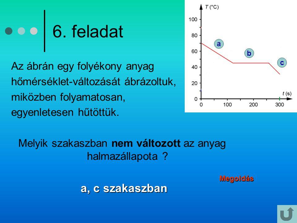 6. feladat Az ábrán egy folyékony anyag hőmérséklet-változását ábrázoltuk, miközben folyamatosan, egyenletesen hűtöttük. Melyik szakaszban nem változo