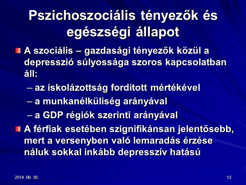 2014. 06. 30.2014. 06. 30.2014. 06. 30.12 Pszichoszociális tényezők és egészségi állapot A szociális – gazdasági tényezők közül a depresszió súlyosság