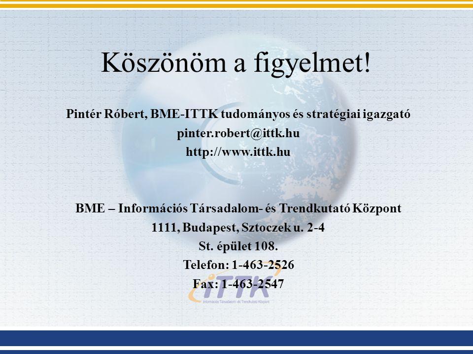 Köszönöm a figyelmet! Pintér Róbert, BME-ITTK tudományos és stratégiai igazgató pinter.robert@ittk.hu http://www.ittk.hu BME – Információs Társadalom-