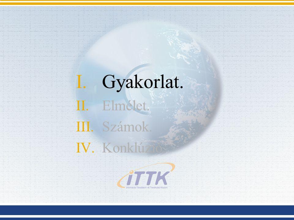 A BME-ITTK mint távmunkahely  Egyetemi kutatóintézet, alapítvány, spin-off cégek.