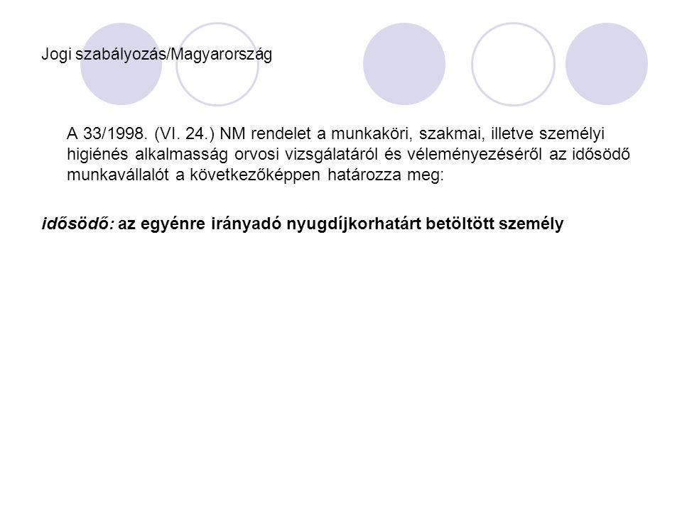 Jogi szabályozás/Magyarország A 33/1998. (VI. 24.) NM rendelet a munkaköri, szakmai, illetve személyi higiénés alkalmasság orvosi vizsgálatáról és vél