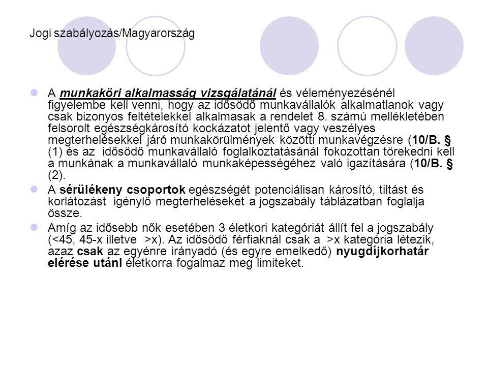 Jogi szabályozás/Magyarország  A munkaköri alkalmasság vizsgálatánál és véleményezésénél figyelembe kell venni, hogy az idősödő munkavállalók alkalmatlanok vagy csak bizonyos feltételekkel alkalmasak a rendelet 8.