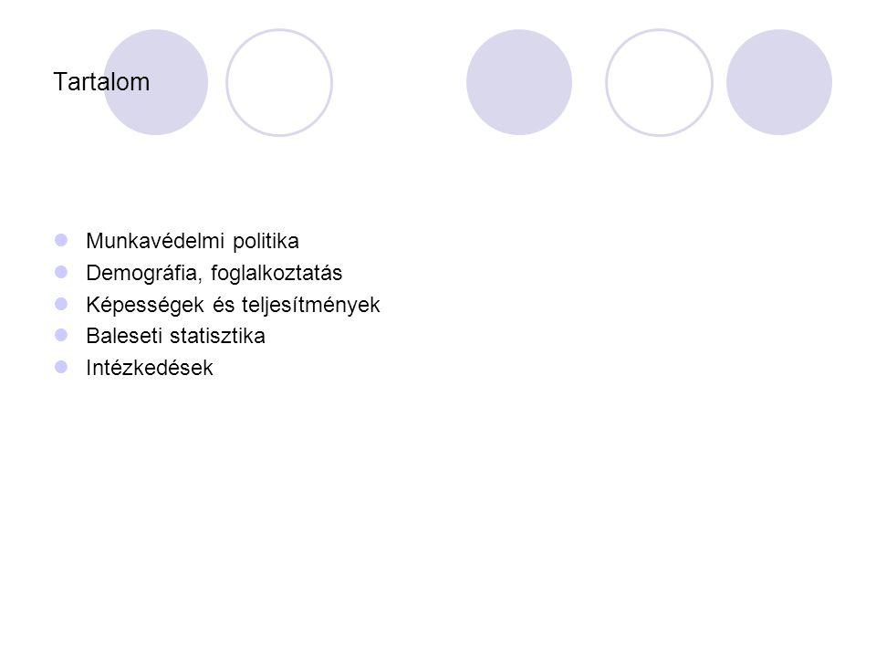 Tartalom  Munkavédelmi politika  Demográfia, foglalkoztatás  Képességek és teljesítmények  Baleseti statisztika  Intézkedések