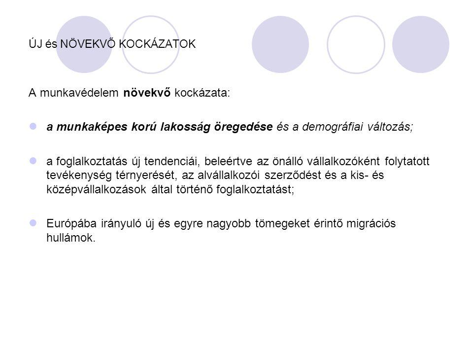 Összes bejelentett munkabaleset rátája/Magyarország