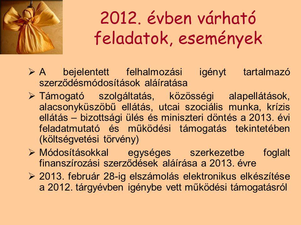 2012. évben várható feladatok, események  A bejelentett felhalmozási igényt tartalmazó szerződésmódosítások aláíratása  Támogató szolgáltatás, közös