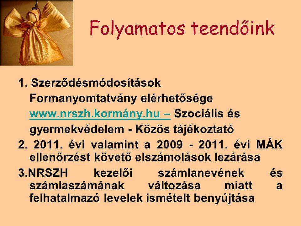 Folyamatos teendőink 1. Szerződésmódosítások Formanyomtatvány elérhetősége www.nrszh.kormány.hu –www.nrszh.kormány.hu – Szociális és gyermekvédelem -
