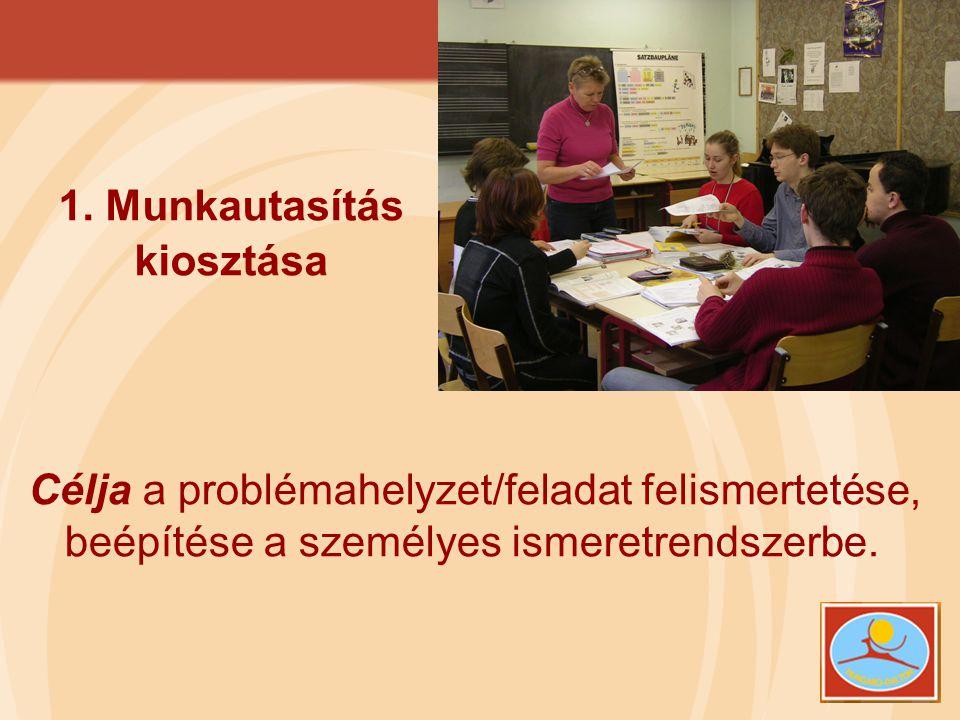 1. Munkautasítás kiosztása Célja a problémahelyzet/feladat felismertetése, beépítése a személyes ismeretrendszerbe.