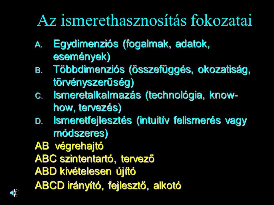 Az ismerethasznosítás fokozatai A. Egydimenziós (fogalmak, adatok, események) B. Többdimenziós (összefüggés, okozatiság, törvényszerűség) C. Ismeretal