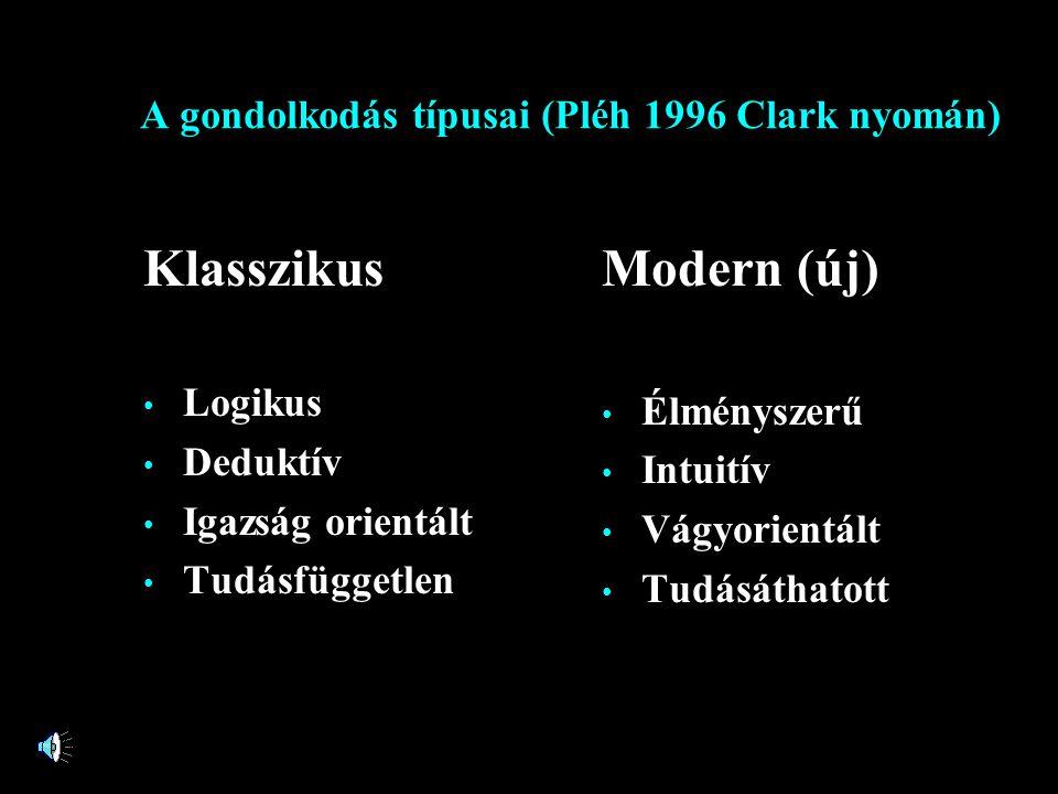 A gondolkodás típusai (Pléh 1996 Clark nyomán) Klasszikus • Logikus • Deduktív • Igazság orientált • Tudásfüggetlen Modern (új) • Élményszerű • Intuit