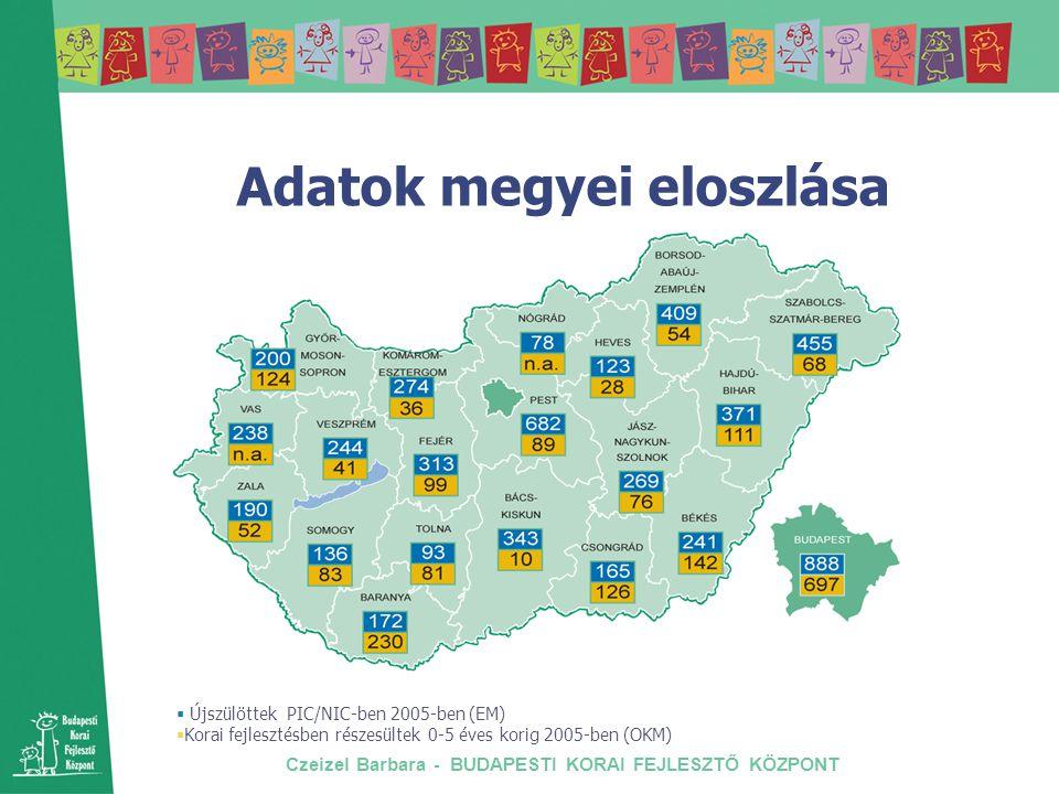 Czeizel Barbara - BUDAPESTI KORAI FEJLESZTŐ KÖZPONT Adatok megyei eloszlása  Újszülöttek PIC/NIC-ben 2005-ben (EM)  Korai fejlesztésben részesültek