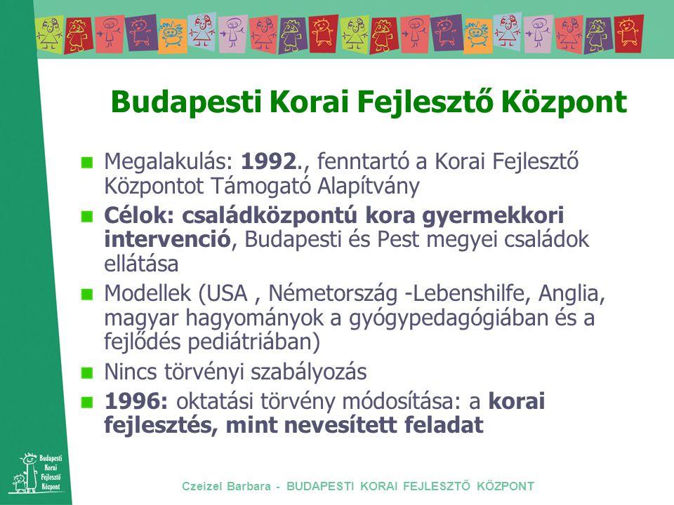 Czeizel Barbara - BUDAPESTI KORAI FEJLESZTŐ KÖZPONT Budapesti Korai Fejlesztő Központ Megalakulás: 1992., fenntartó a Korai Fejlesztő Központot Támoga
