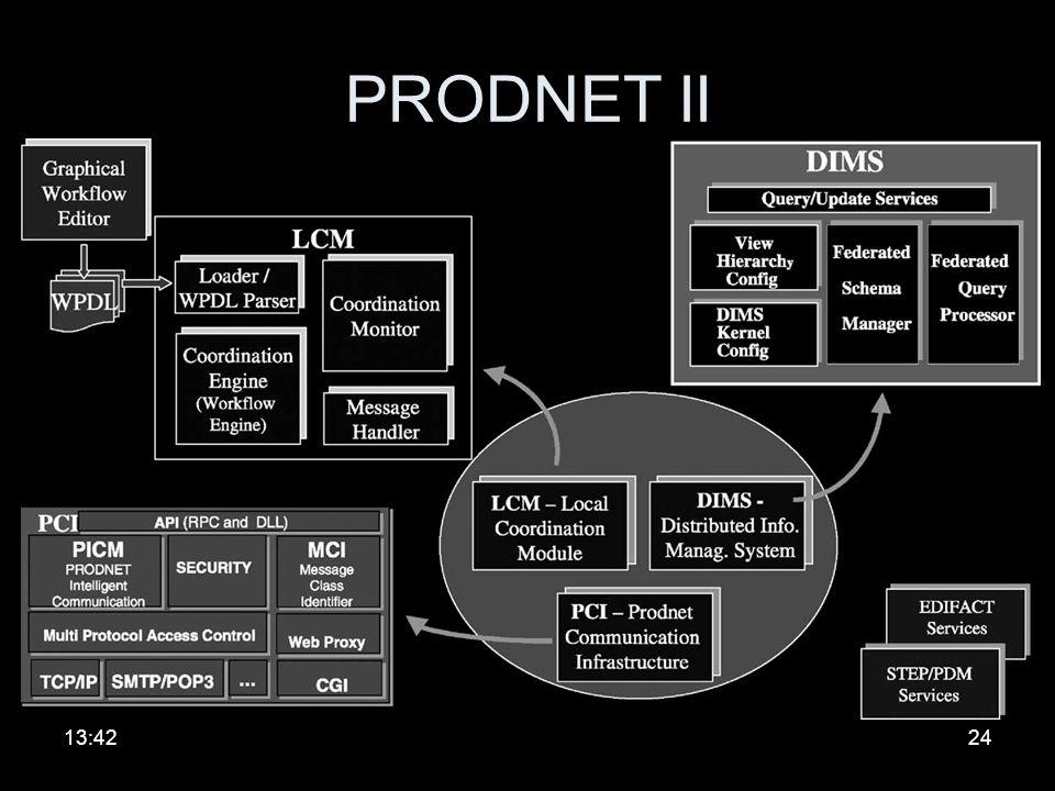 Példa (üzleti folyamat) folyt. 8.E1 és E2 szerződést köt, megfogalmazzák a beszállítás teljesítésének részleteit. 9.E1 megrendelést generál, és elküld
