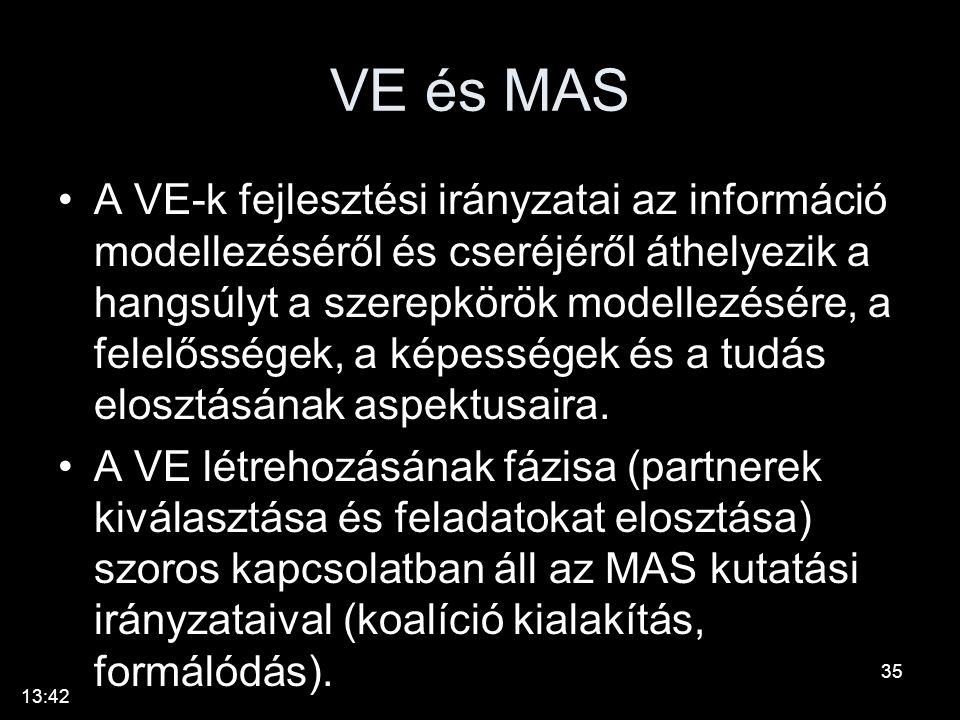 VE és MAS •A hiányos információkra alapozott döntéshozatal és az autonóm hálózati tagok szituáció-függő viszonya (partner és/vagy versenytárs), szinté