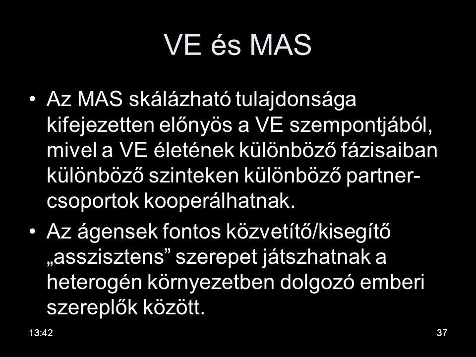 VE és MAS •A VE egy olyan dinamikus szerveződés, amely időnként újra-konfigurálást igényel, ehhez pedig egy kellően rugalmas modellezési paradigma nél