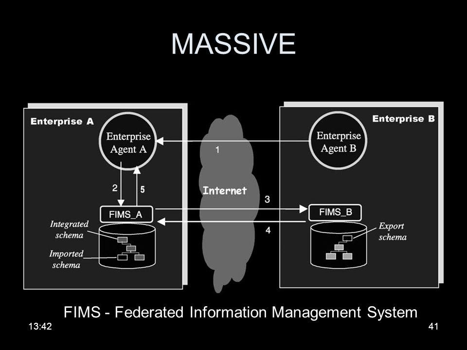 Döntéshozatal VE környezetben •Bonyolult és összetett folyamat. •Emberi- és automatizált-döntési funkciók. •Szükség van a folyamatok koordinációjára,