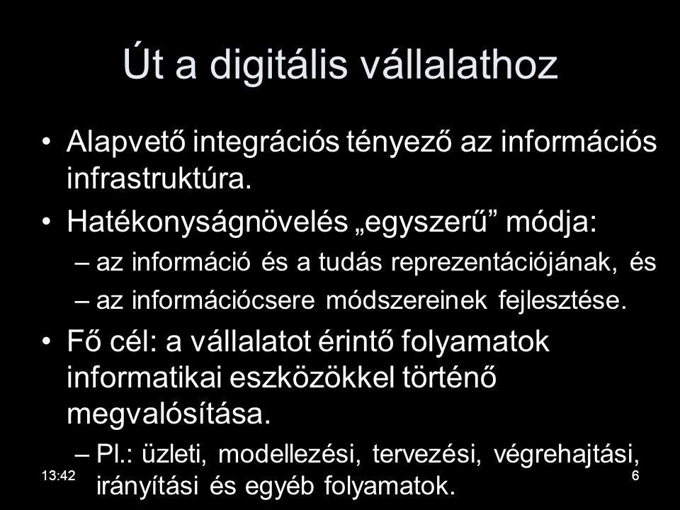 Út a digitális vállalathoz •Alapvető integrációs tényező az információs infrastruktúra.