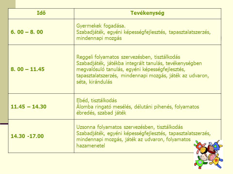 IdőTevékenység 6. 00 – 8. 00 Gyermekek fogadása. Szabadjáték, egyéni képességfejlesztés, tapasztalatszerzés, mindennapi mozgás 8. 00 – 11.45 Reggeli f