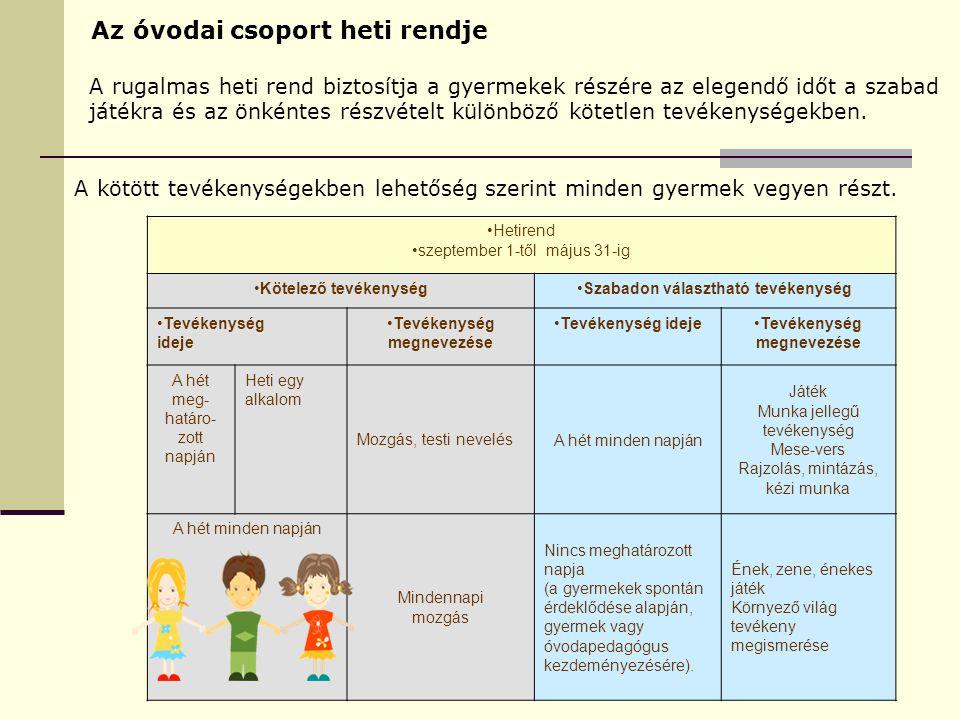 Az óvodai csoport heti rendje A rugalmas heti rend biztosítja a gyermekek részére az elegendő időt a szabad játékra és az önkéntes részvételt különböz