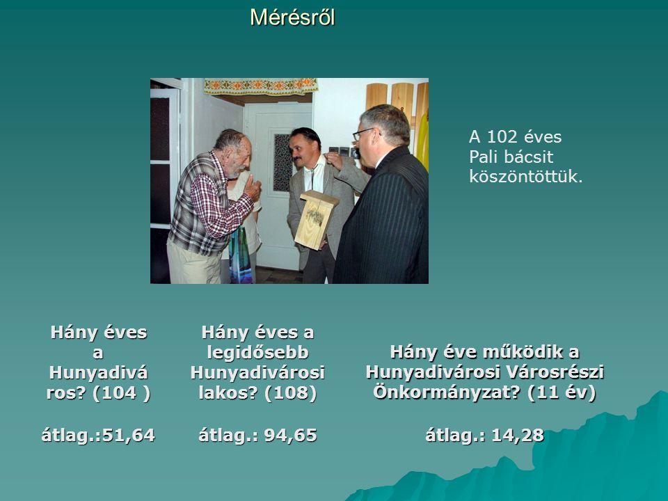 Mérésről Hány éves a Hunyadivá ros? (104 ) Hány éves a legidősebb Hunyadivárosi lakos? (108) Hány éve működik a Hunyadivárosi Városrészi Önkormányzat?