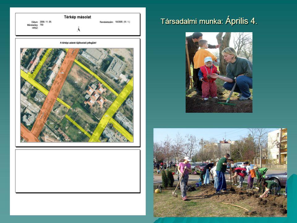 Társadalmi munka: Április 4. Társadalmi munka: Április 4.