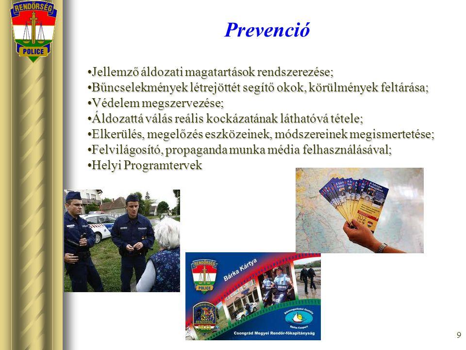 9 Prevenció •Jellemző áldozati magatartások rendszerezése; •Bűncselekmények létrejöttét segítő okok, körülmények feltárása; •Védelem megszervezése; •Á