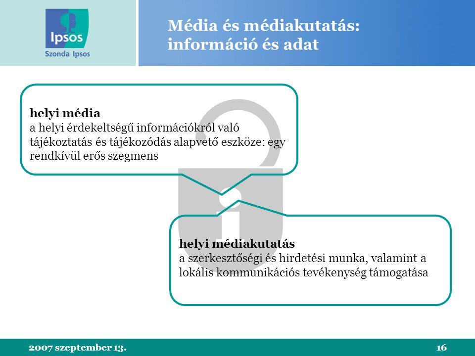 2007 szeptember 13.16 Média és médiakutatás: információ és adat helyi média a helyi érdekeltségű információkról való tájékoztatás és tájékozódás alapvető eszköze: egy rendkívül erős szegmens helyi médiakutatás a szerkesztőségi és hirdetési munka, valamint a lokális kommunikációs tevékenység támogatása