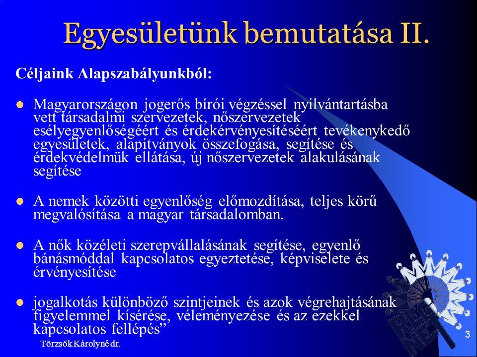 Törzsök Károlyné dr.4 Női Világtalálkozó Alapítvány A Női Világtalálkozó Alapítvány – WWSF 1994.