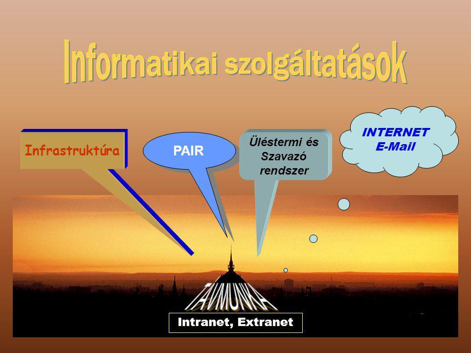 INTERNET E-Mail Infrastruktúra PAIR Üléstermi és Szavazó rendszer Intranet, Extranet