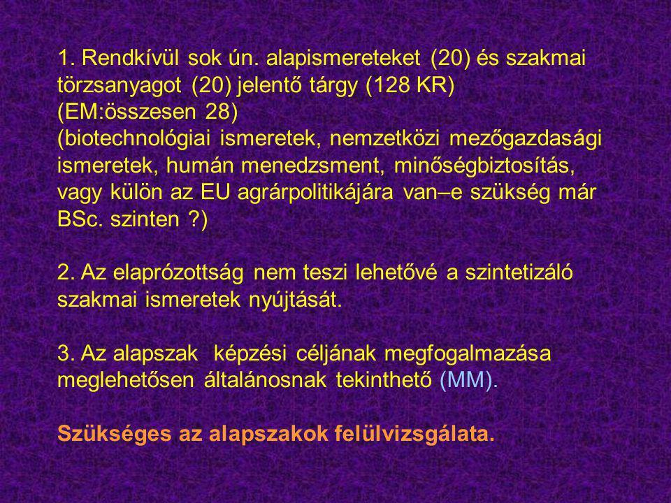 1. Rendkívül sok ún. alapismereteket (20) és szakmai törzsanyagot (20) jelentő tárgy (128 KR) (EM:összesen 28) (biotechnológiai ismeretek, nemzetközi