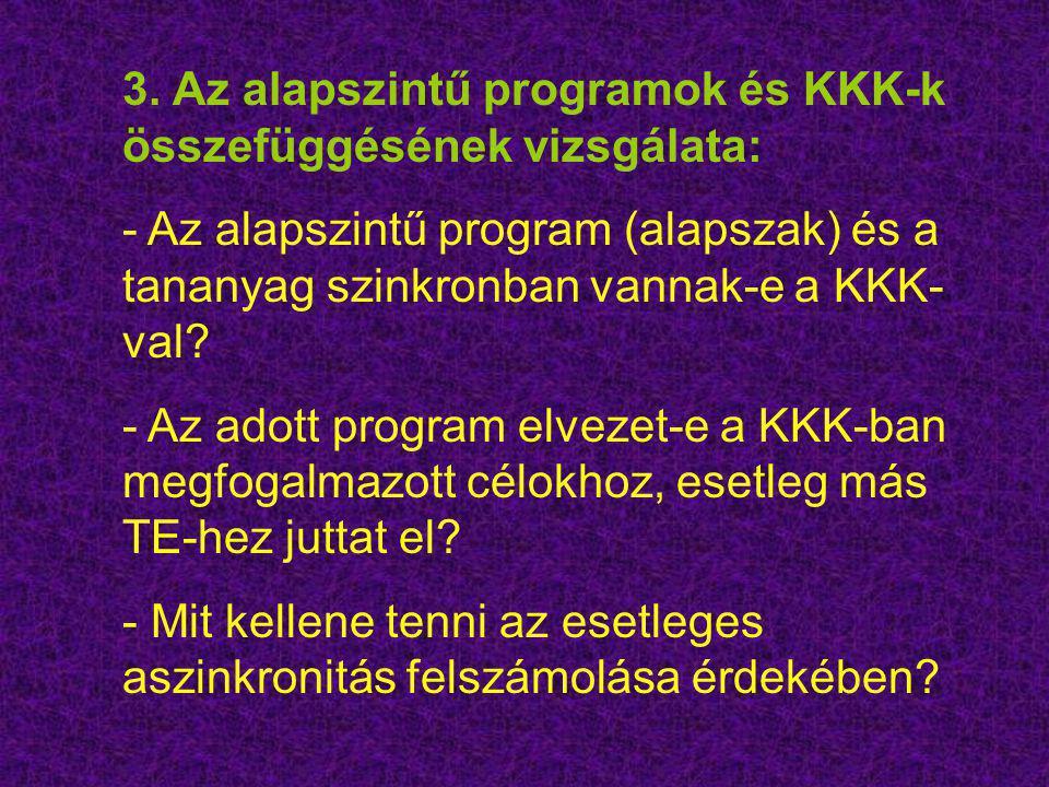 3. Az alapszintű programok és KKK-k összefüggésének vizsgálata: - Az alapszintű program (alapszak) és a tananyag szinkronban vannak-e a KKK- val? - Az