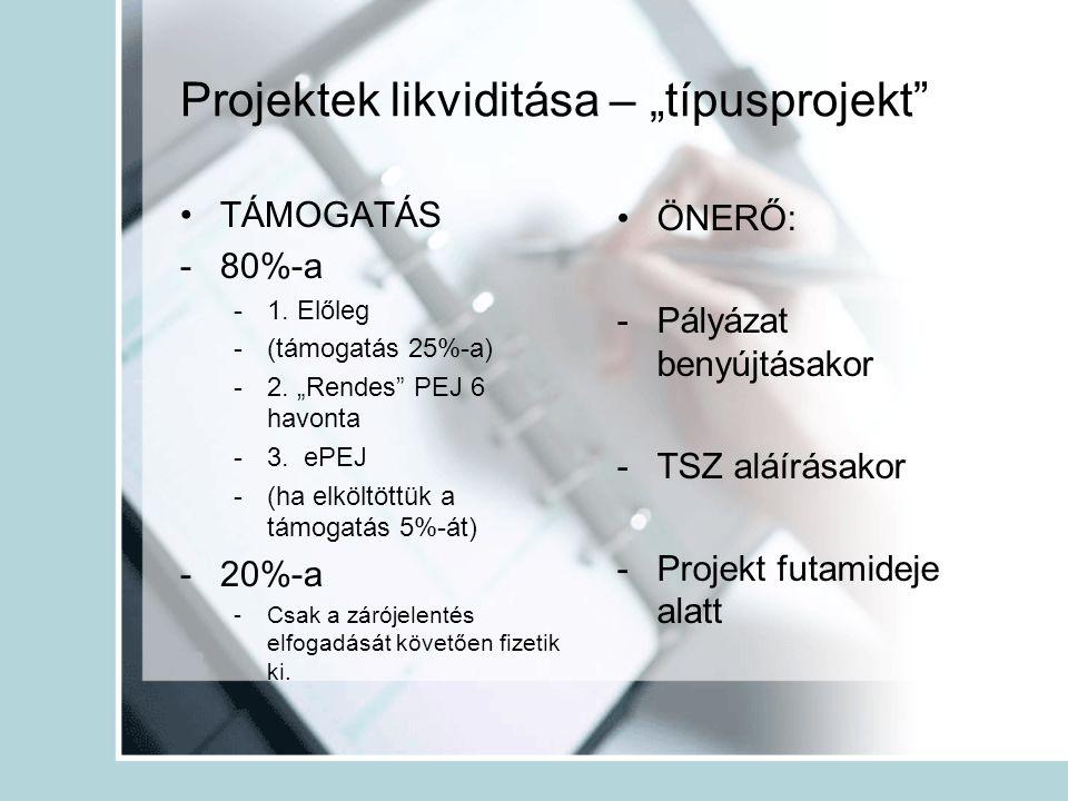 """Projektek likviditása – """"típusprojekt"""" •TÁMOGATÁS -80%-a -1. Előleg -(támogatás 25%-a) -2. """"Rendes"""" PEJ 6 havonta -3. ePEJ -(ha elköltöttük a támogatá"""