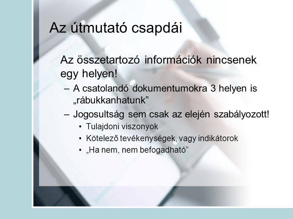 Az útmutató csapdái Az összetartozó információk nincsenek egy helyen.