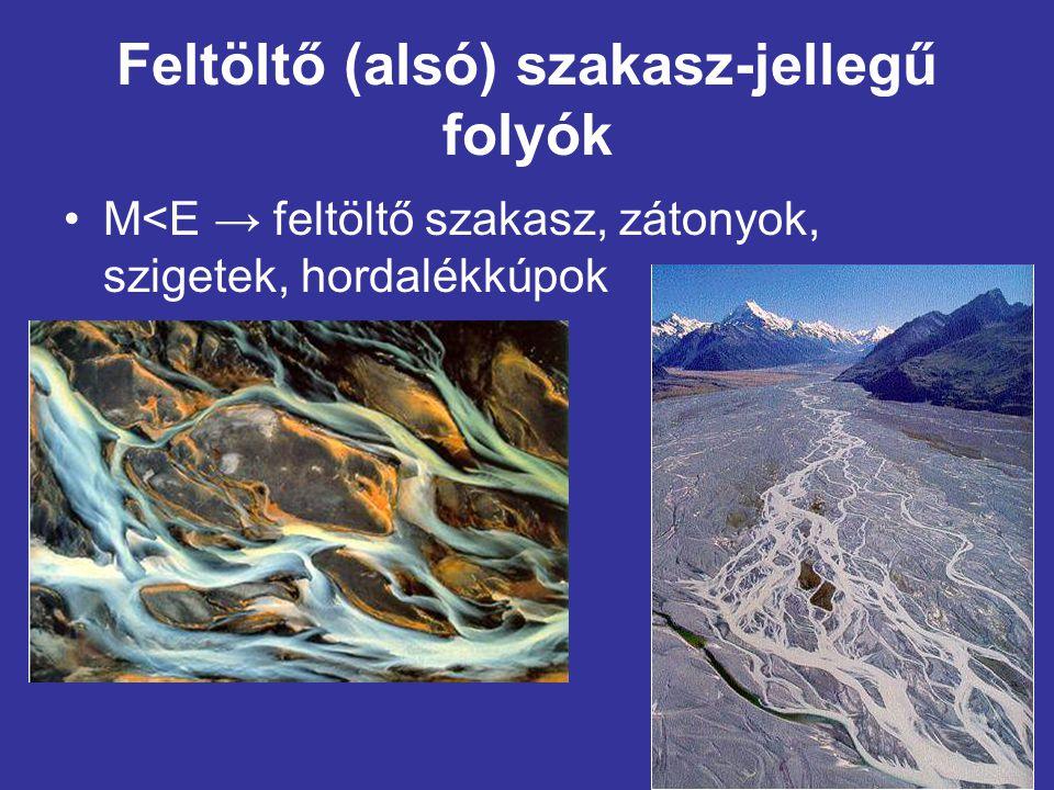 Feltöltő (alsó) szakasz-jellegű folyók •M<E → feltöltő szakasz, zátonyok, szigetek, hordalékkúpok