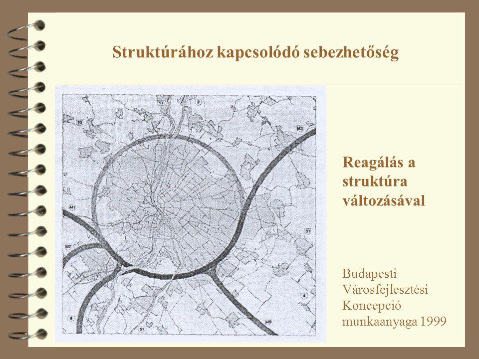 Struktúrához kapcsolódó sebezhetőség Budapesti Városfejlesztési Koncepció munkaanyaga 1999 Reagálás a struktúra változásával