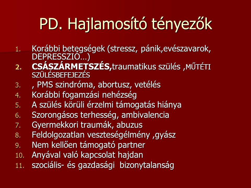 PD. Hajlamosító tényezők 1. Korábbi betegségek (stressz, pánik,evészavarok, DEPRESSZIÓ…) 2. CSÁSZÁRMETSZÉS,traumatikus szülés, MŰTÉTI SZÜLÉSBEFEJEZÉS