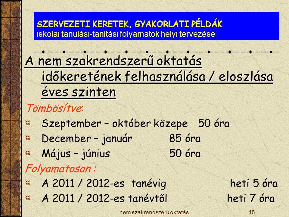 nem szakrendszerű oktatás45 SZERVEZETI KERETEK, GYAKORLATI PÉLDÁK iskolai tanulási-tanítási folyamatok helyi tervezése A nem szakrendszerű oktatás időkeretének felhasználása / eloszlása éves szinten Tömbösítve: Szeptember – október közepe 50 óra December – január85 óra Május – június50 óra Folyamatosan : A 2011 / 2012-es tanévig heti 5 óra A 2011 / 2012-es tanévtől heti 7 óra