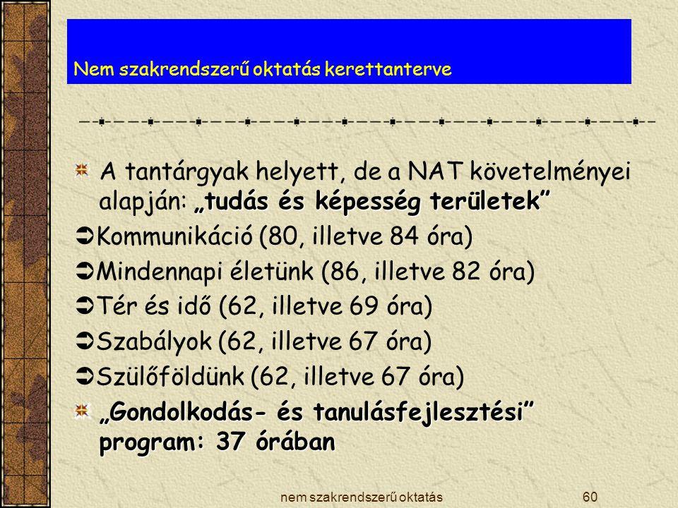 """nem szakrendszerű oktatás60 Nem szakrendszerű oktatás kerettanterve """"tudás és képesség területek A tantárgyak helyett, de a NAT követelményei alapján: """"tudás és képesség területek  Kommunikáció (80, illetve 84 óra)  Mindennapi életünk (86, illetve 82 óra)  Tér és idő (62, illetve 69 óra)  Szabályok (62, illetve 67 óra)  Szülőföldünk (62, illetve 67 óra) """"Gondolkodás- és tanulásfejlesztési program: 37 órában"""