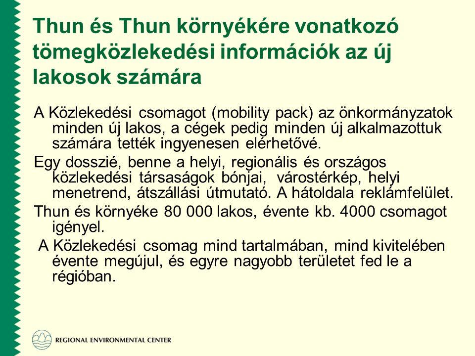 Thun és Thun környékére vonatkozó tömegközlekedési információk az új lakosok számára A Közlekedési csomagot (mobility pack) az önkormányzatok minden új lakos, a cégek pedig minden új alkalmazottuk számára tették ingyenesen elérhetővé.