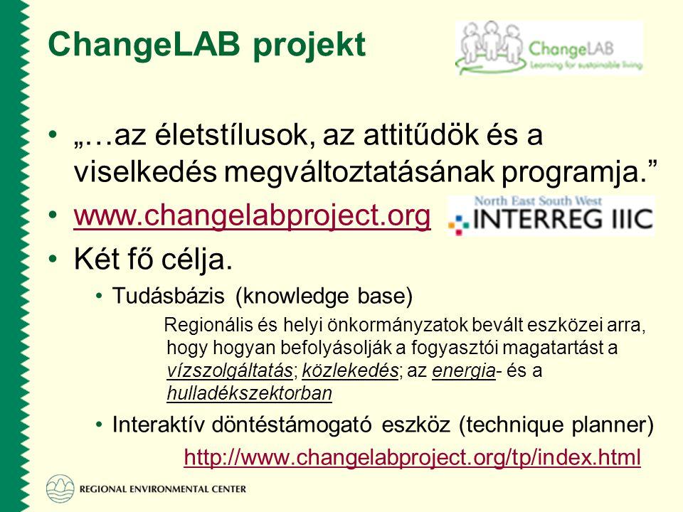 """ChangeLAB projekt •""""…az életstílusok, az attitűdök és a viselkedés megváltoztatásának programja. •www.changelabproject.orgwww.changelabproject.org •Két fő célja."""