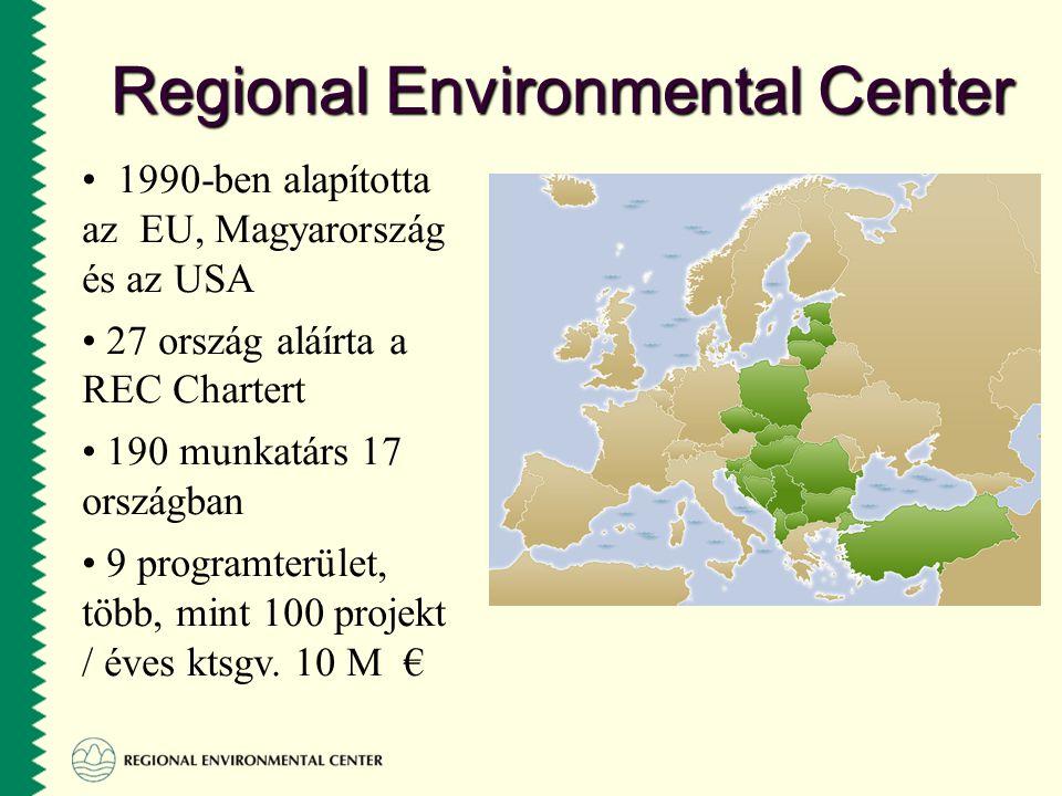 Regional Environmental Center • 1990-ben alapította az EU, Magyarország és az USA • 27 ország aláírta a REC Chartert • 190 munkatárs 17 országban • 9 programterület, több, mint 100 projekt / éves ktsgv.